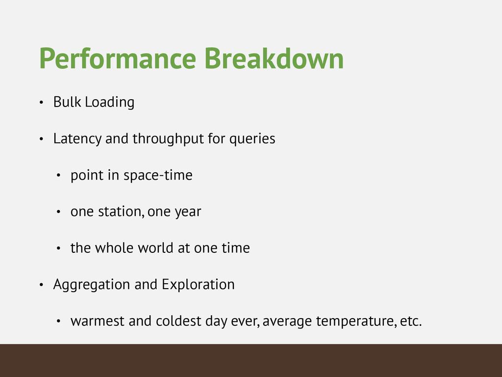 Performance Breakdown • Bulk Loading • Latency ...