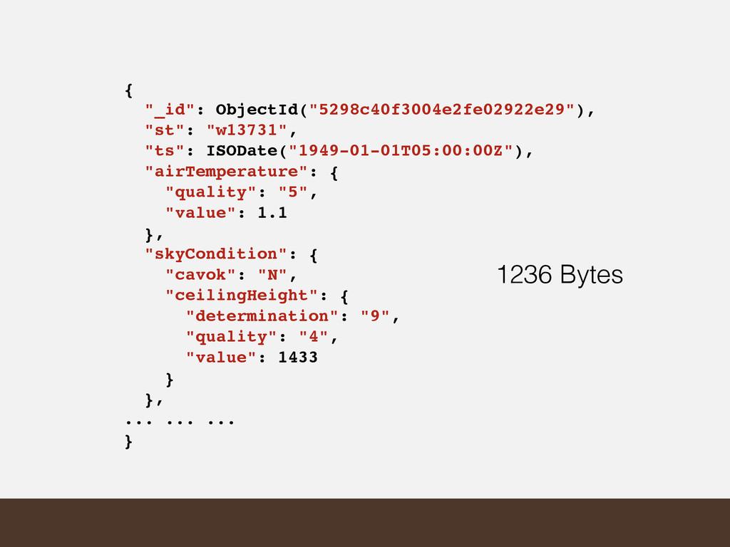 """{! """"_id"""": ObjectId(""""5298c40f3004e2fe02922e29""""),..."""