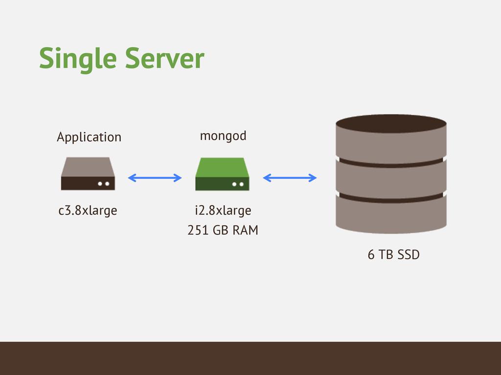 Single Server Application mongod i2.8xlarge 251...