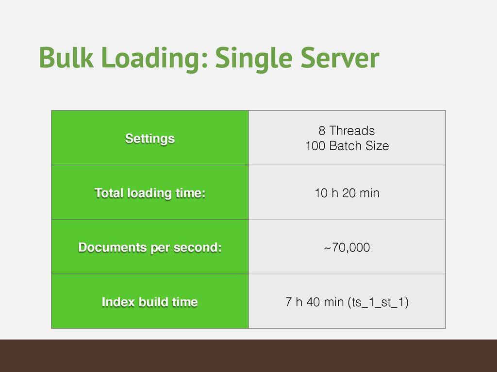 Bulk Loading: Single Server Settings 8 Threads ...