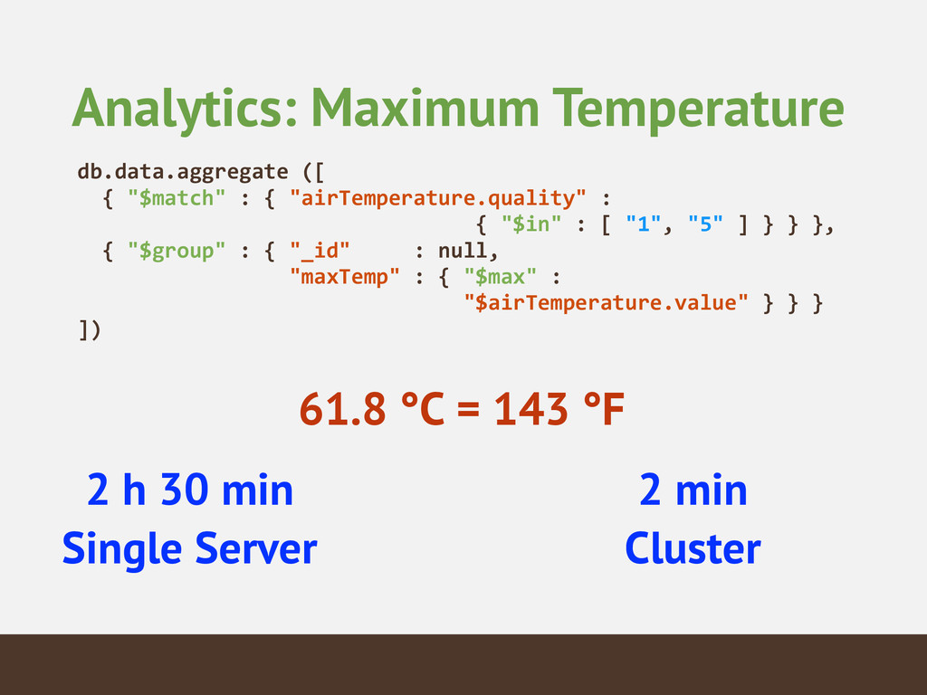 Analytics: Maximum Temperature db.data.aggregat...