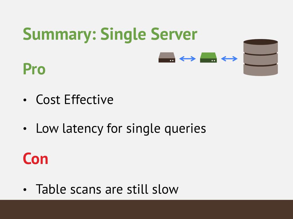 Summary: Single Server Pro • Cost Effective • L...