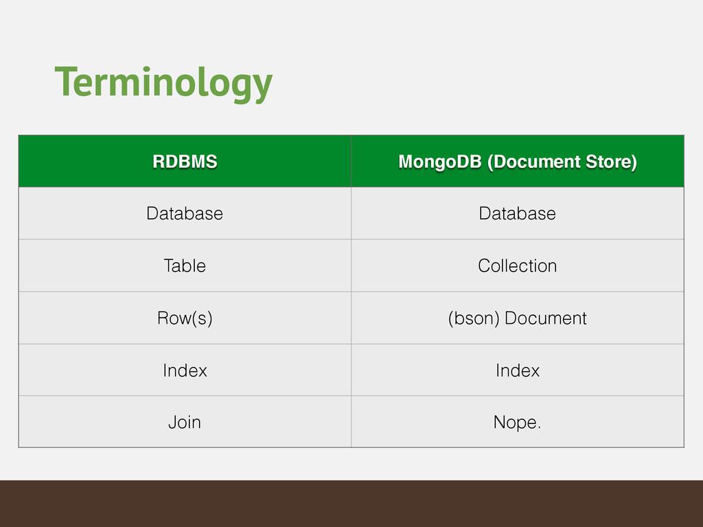 Terminology RDBMS MongoDB (Document Store) Data...