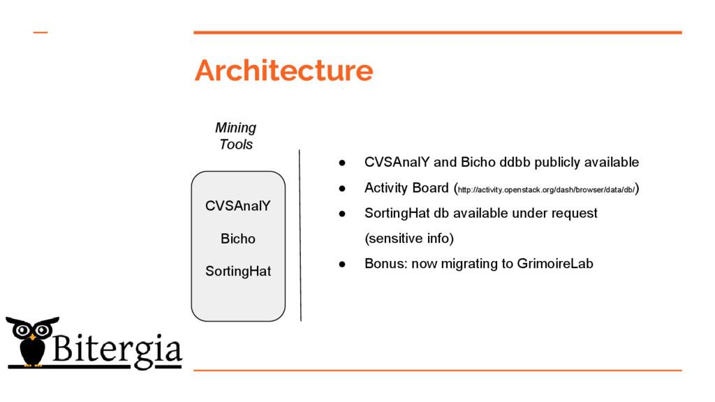 Architecture Mining Tools CVSAnalY Bicho Sortin...