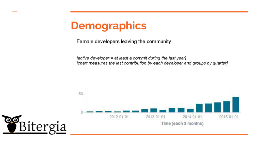 Demographics Female developers leaving the comm...