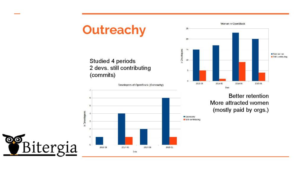 Outreachy Studied 4 periods 2 devs. still contr...