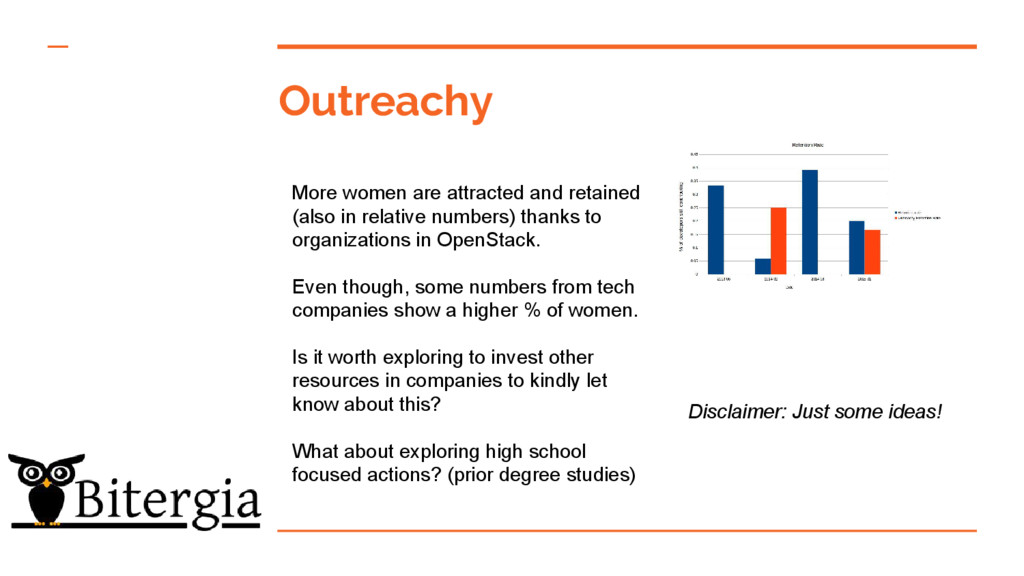 Outreachy More women are attracted and retained...