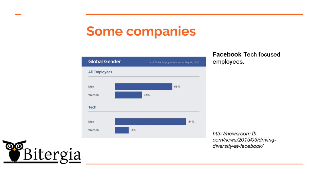 Some companies Facebook Tech focused employees....