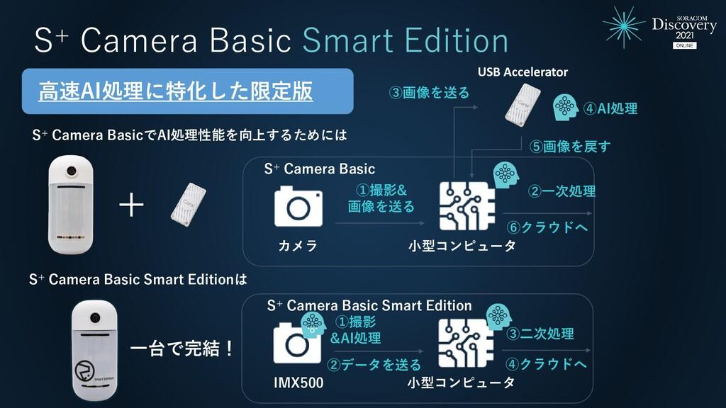 高速AI処理に特化した限定版 S+ Camera Basic Smart Edition S+...