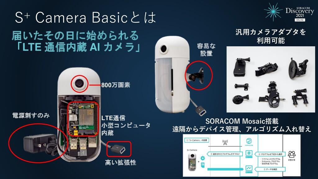S+ Camera Basicとは 電源刺すのみ LTE通信 小型コンピュータ 内蔵 800万...