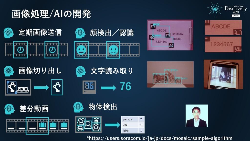 画像処理/AIの開発 定期画像送信 顔検出/認識 差分動画 文字読み取り 画像切り出し 76 ...
