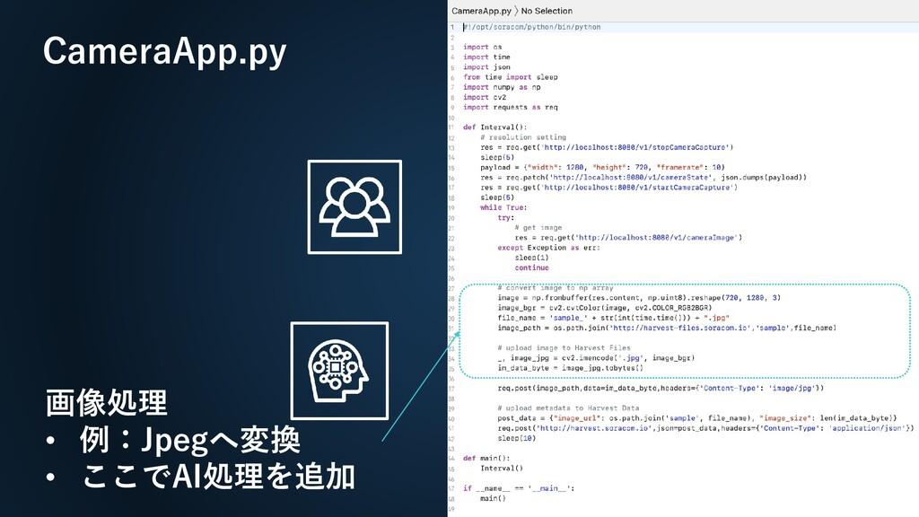 画像処理 • 例:Jpegへ変換 • ここでAI処理を追加 CameraApp.py