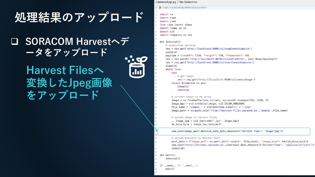 ❑ SORACOM Harvestへデ ータをアップロード 処理結果のアップロード Harve...