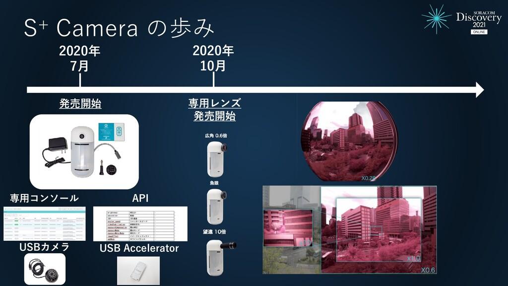 2020年 7月 USBカメラ USB Accelerator 発売開始 API 専用コンソー...