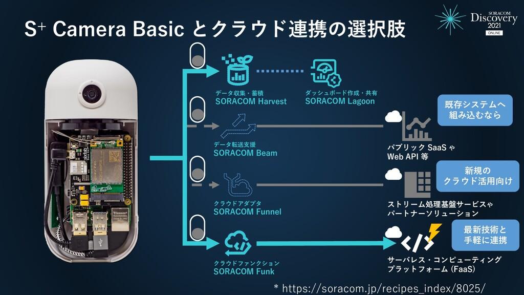 S+ Camera Basic とクラウド連携の選択肢 データ収集・蓄積 SORACOM Ha...