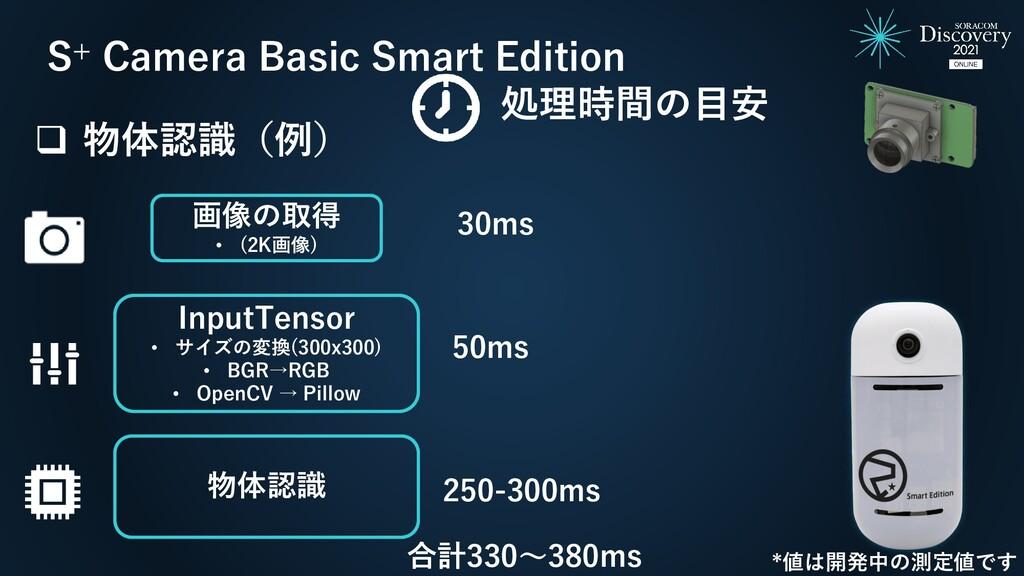 S+ Camera Basic Smart Edition ❑ 物体認識(例) 画像の取得 •...