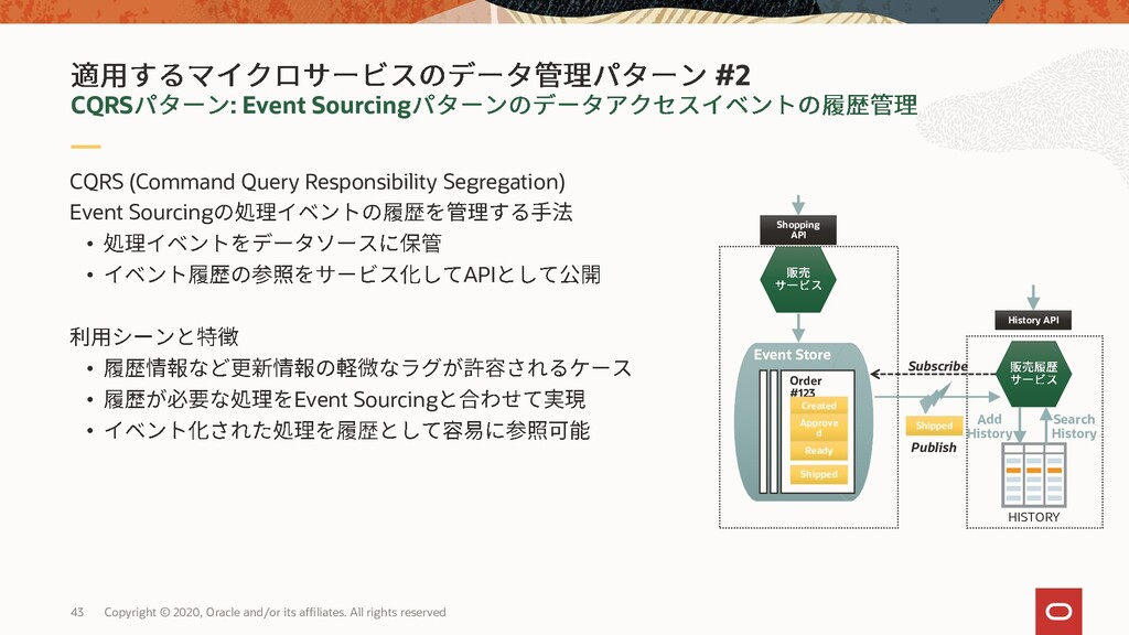 CQRS : Event Sourcing #2 CQRS (Command Query Re...