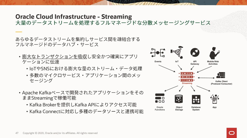 47 Oracle Cloud Infrastructure - Streaming API ...