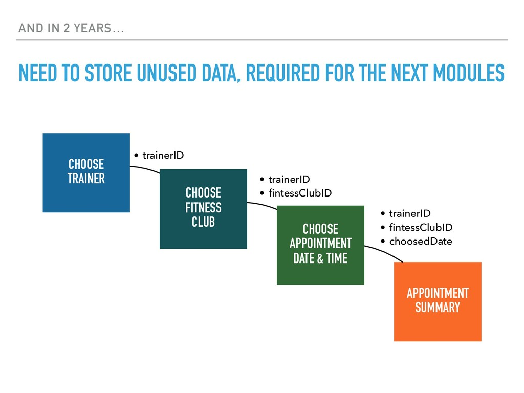 AND IN 2 YEARS… NEED TO STORE UNUSED DATA, REQU...