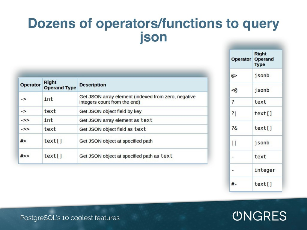 Dozens of operators/functions to query json Pos...