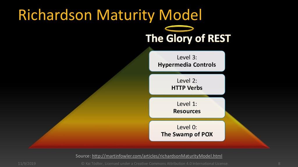Richardson Maturity Model Level 3: Hypermedia C...