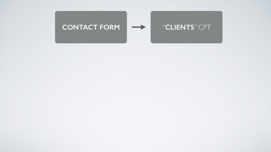 """""""CLIENTS"""" CPT CONTACT FORM"""