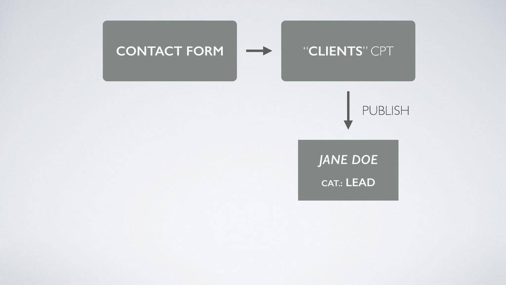 """""""CLIENTS"""" CPT CONTACT FORM JANE DOE ! CAT.: LEA..."""