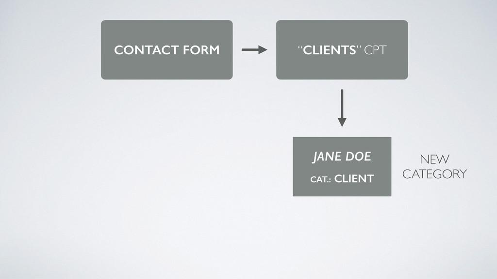 """CLIENTS"" CPT CONTACT FORM JANE DOE ! CAT.: CLI..."