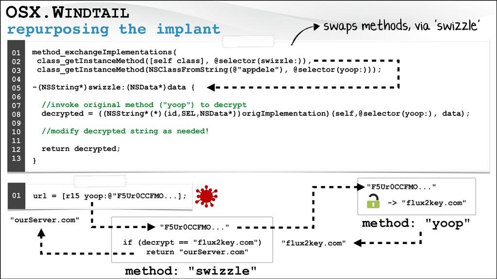 repurposing the implant OSX.WINDTAIL method_exc...