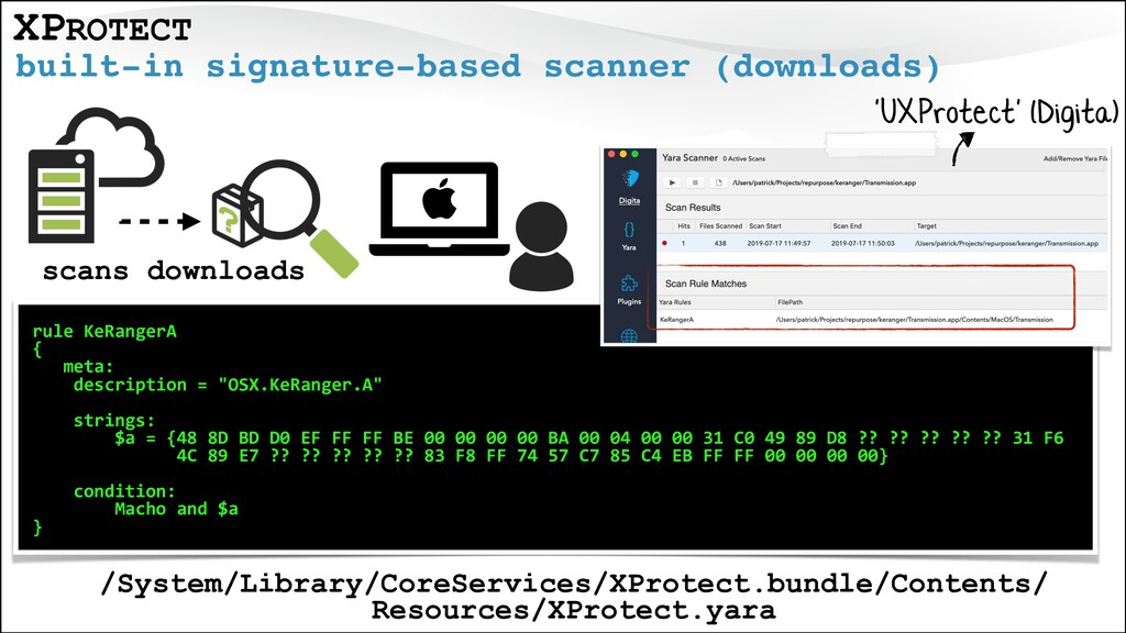 built-in signature-based scanner (downloads) XP...