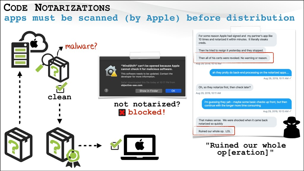 CODE NOTARIZATIONS apps must be scanned (by App...