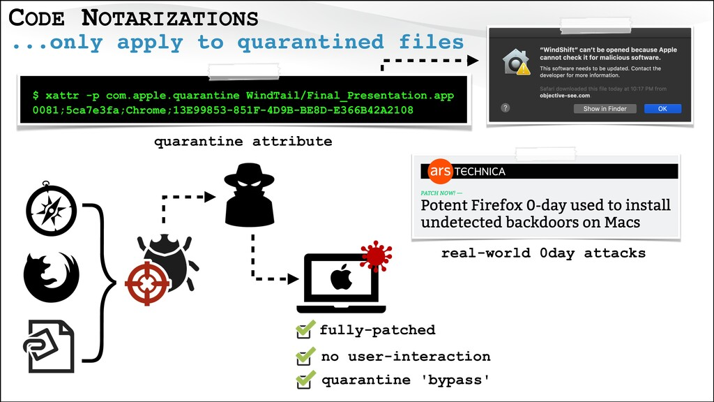 CODE NOTARIZATIONS ...only apply to quarantined...