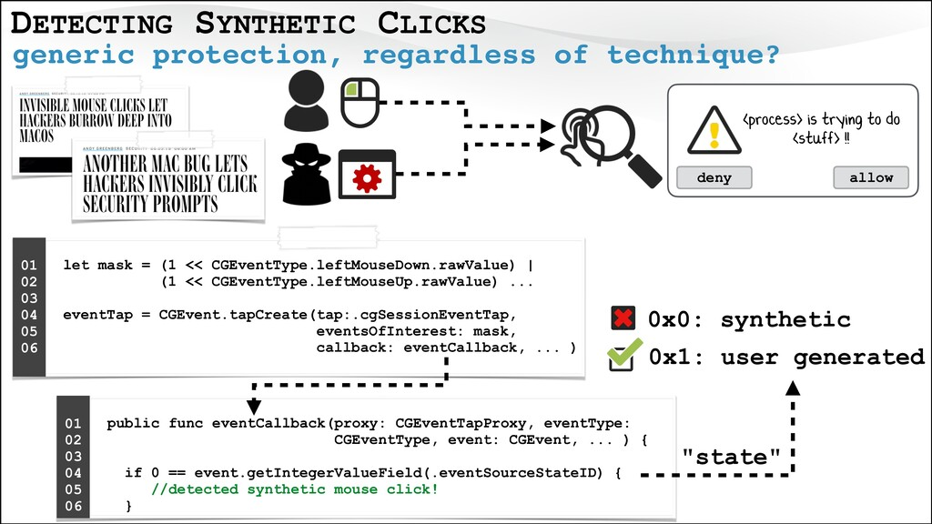 DETECTING SYNTHETIC CLICKS generic protection, ...