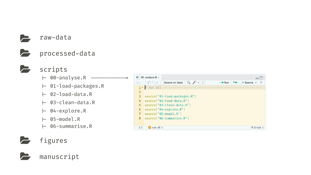 raw-data processed-data scripts manuscript figu...