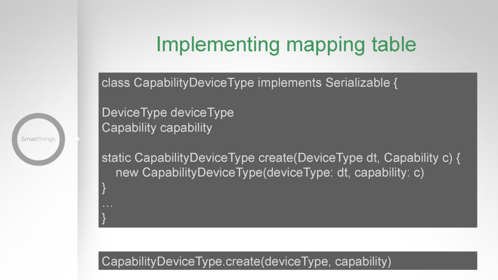 Implementing mapping table class CapabilityDevi...