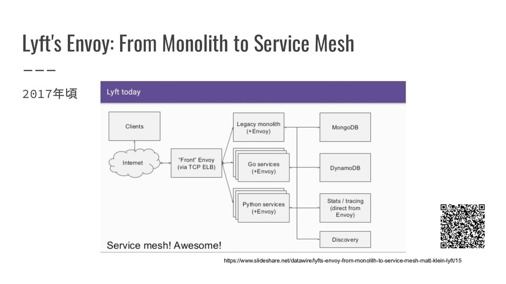 Lyft's Envoy: From Monolith to Service Mesh 201...