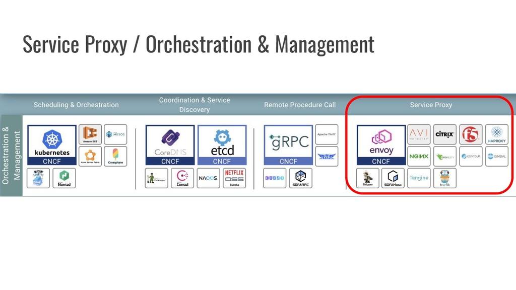 Service Proxy / Orchestration & Management