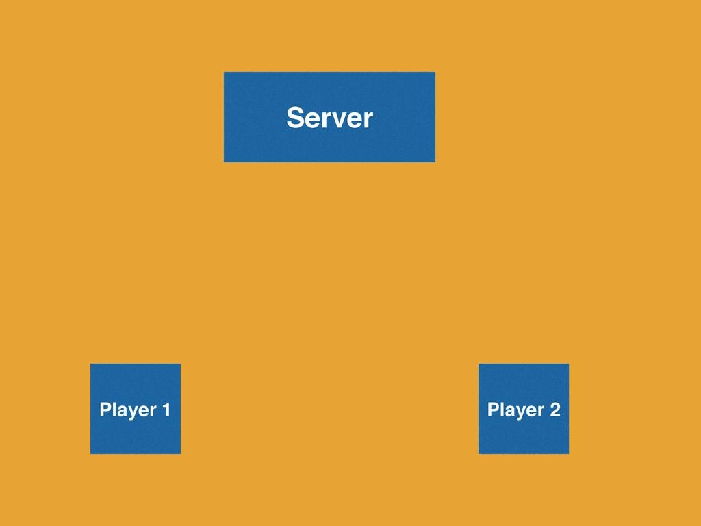 Server Player 1 Player 2