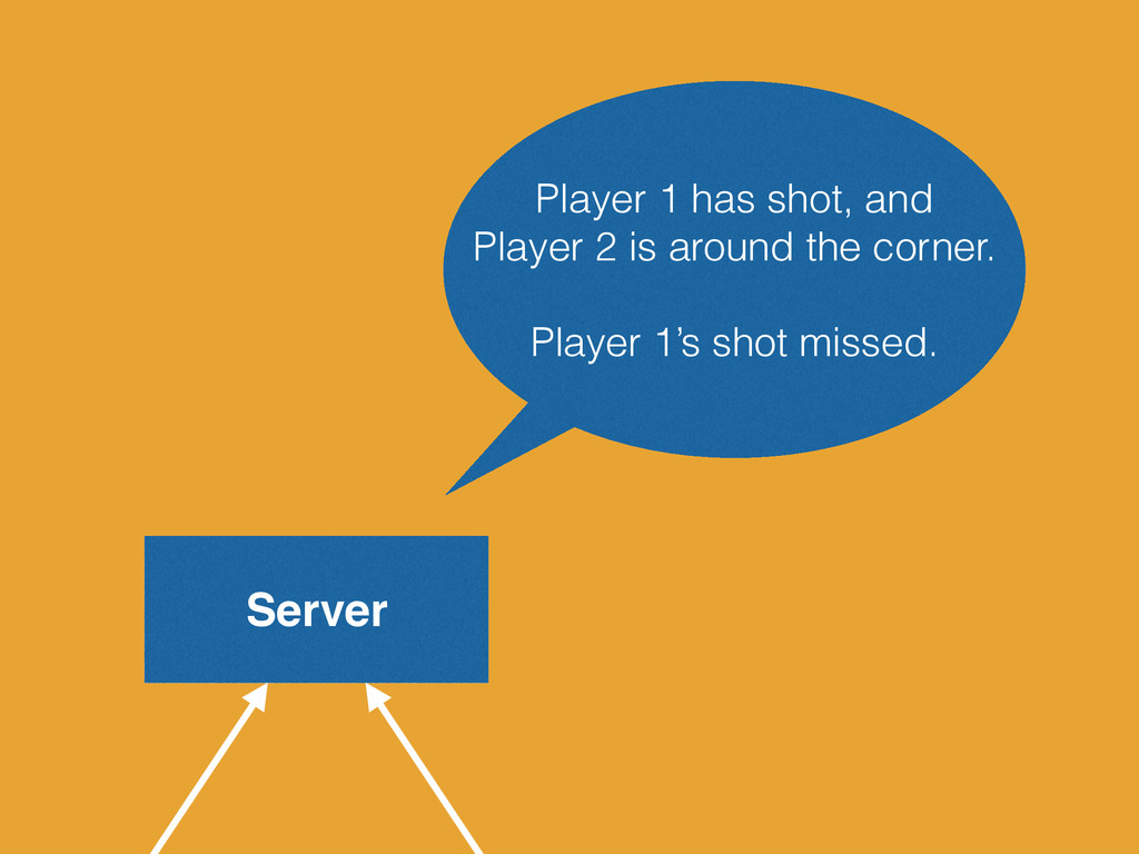 Server Player 1 has shot, and Player 2 is aroun...