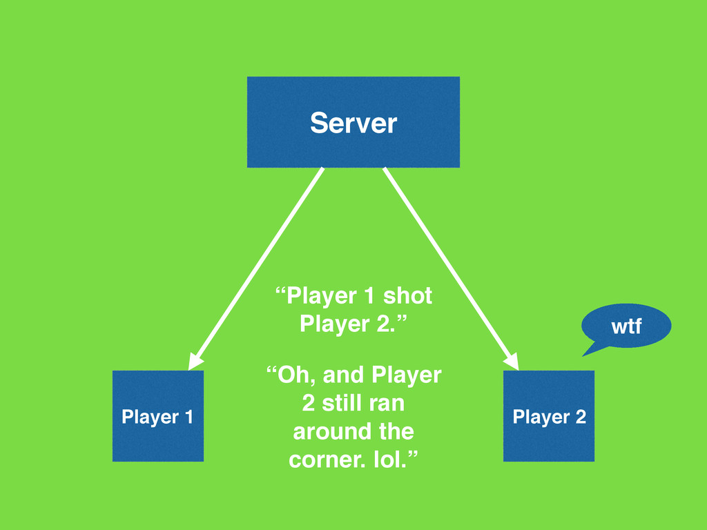 "Server Player 1 Player 2 ""Player 1 shot Player ..."