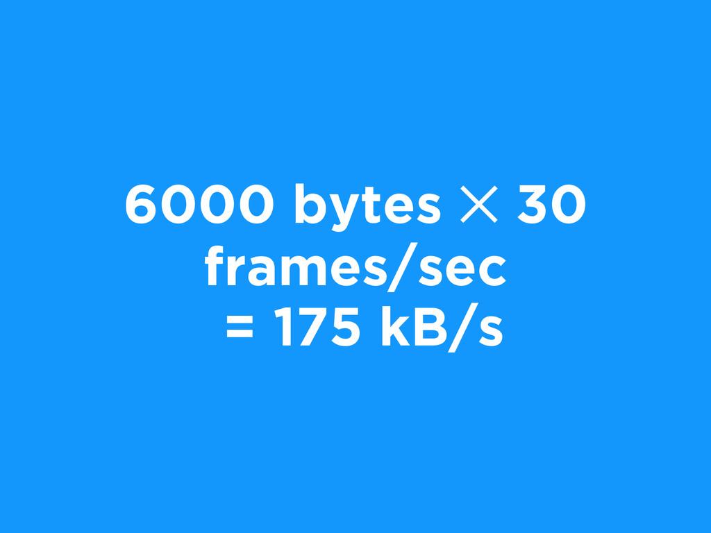 6000 bytes ✕ 30 frames/sec = 175 kB/s