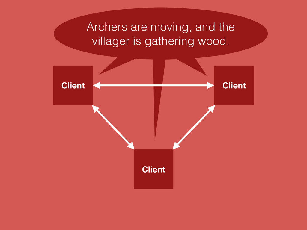 Client Client Client Archers are moving, and th...