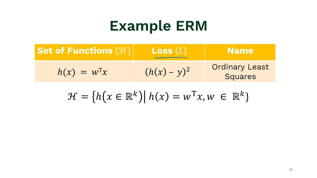 """Example ERM Set of Functions (ℋ) Loss ("""") Name ..."""