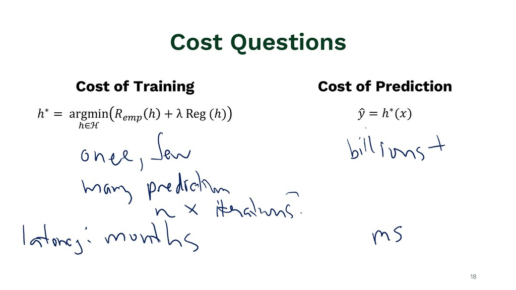 Cost Questions Cost of Training 18 Cost of Pred...