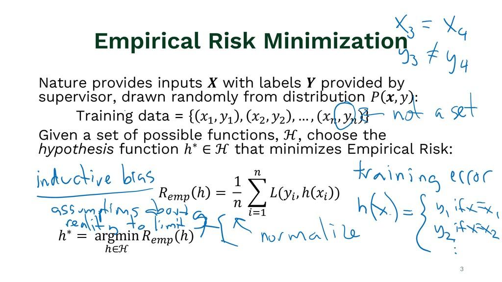 Empirical Risk Minimization Nature provides inp...