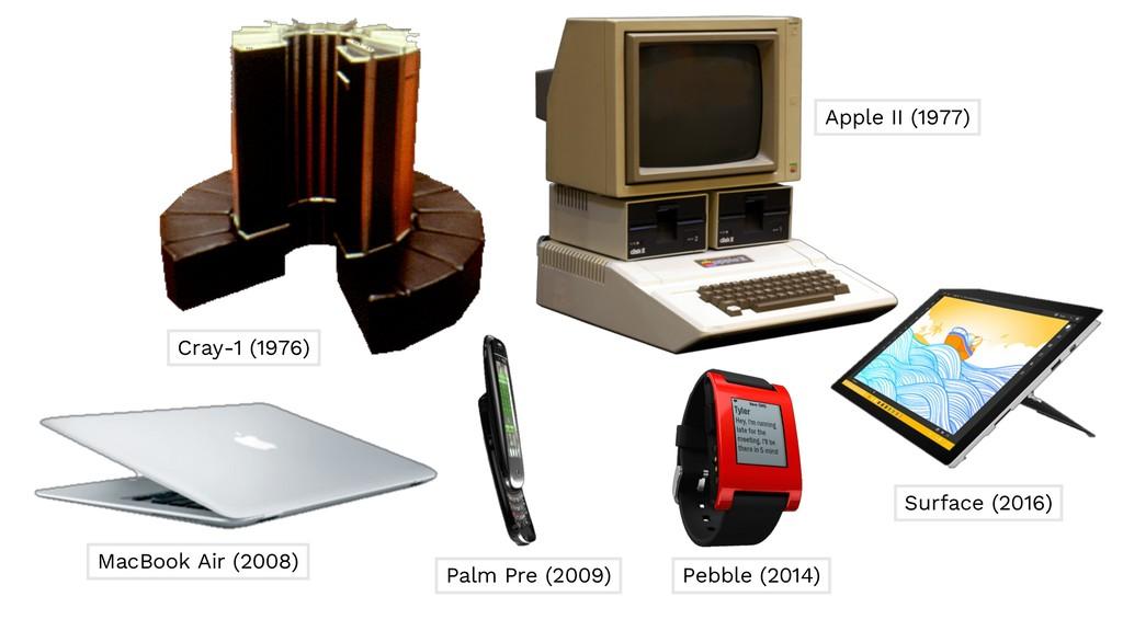 Cray-1 (1976) Pebble (2014) Apple II (1977) Pal...