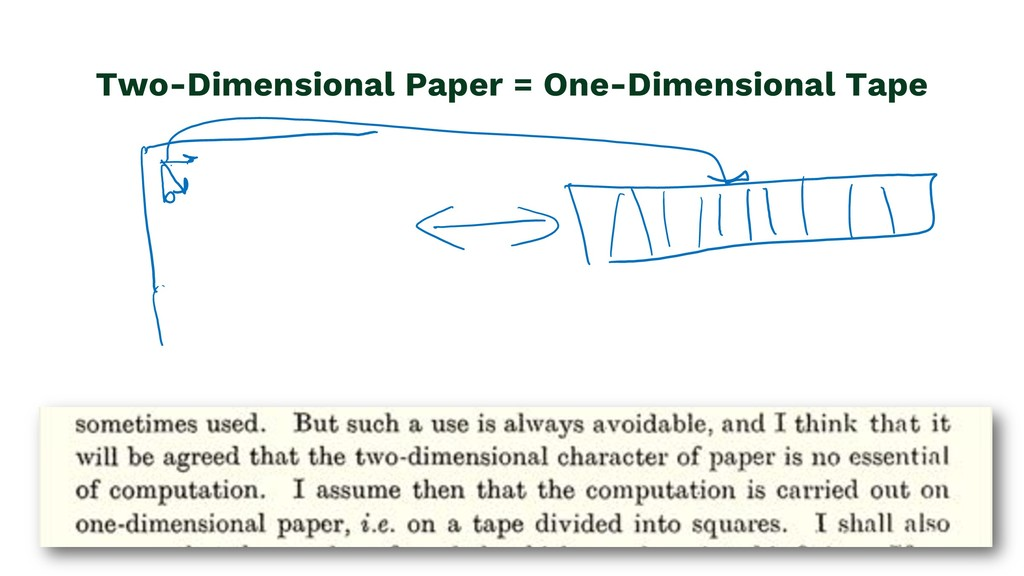 Two-Dimensional Paper = One-Dimensional Tape