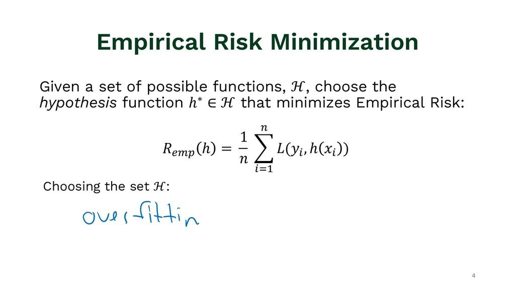 Empirical Risk Minimization Given a set of poss...