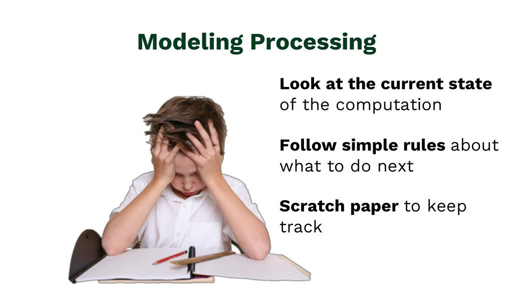 Modeling Processing Look at the current state o...